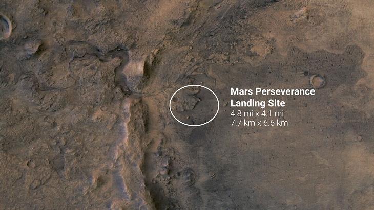 Perseverance Rover landing ellipse