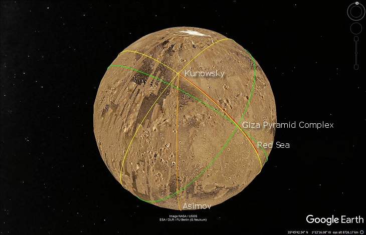 Geometry Lines from Google Earth Mars - Kunowsky and Giza Pyramid Complex