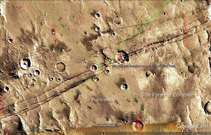 Geometry Lines from Google Earth Mars - Giza Pyramid Complex - Opposite intersection point
